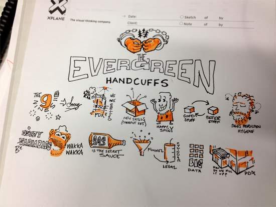 Evergreen Handcuffs